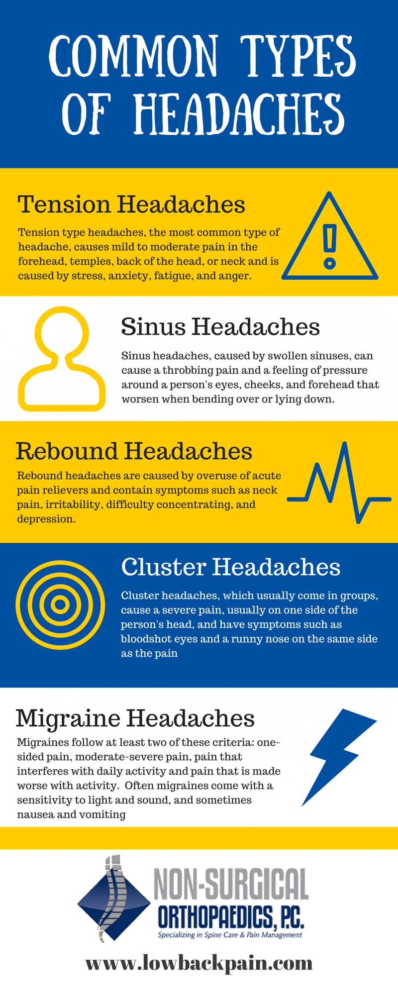 Common Types of Headaches (2)