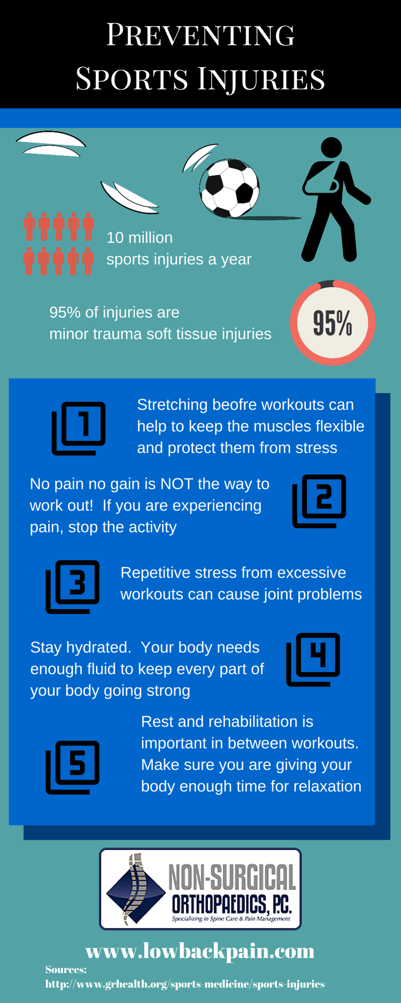 Preventing Sports Injuries (3)
