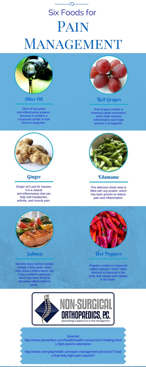 Nine Foods for Pain Management- Infographic