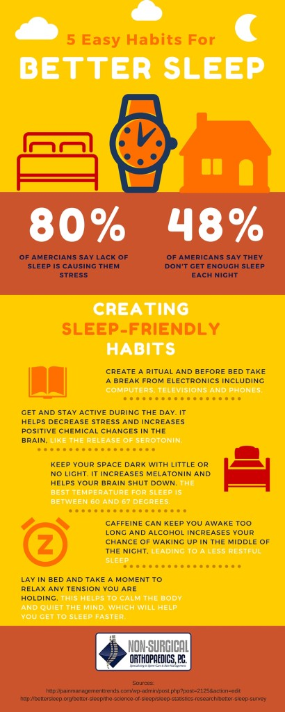 habits for better sleep infographic