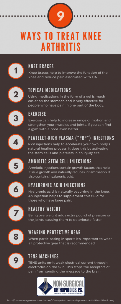 infographic-9-ways-to-treat-knee-arthritis-1